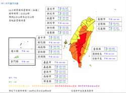 全台雨量預測圖出爐 氣象局曝哪裡雨最狂