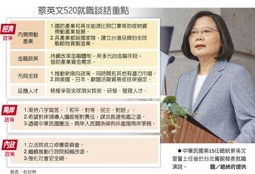 520就職演說,蔡英文向北京喊話 籲兩岸共謀長遠相處之道