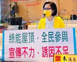 綠能正夯!台中市議員:屋頂種電宣傳不力、誘因不足