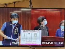 台北人力銀行 4成企業違反勞基法