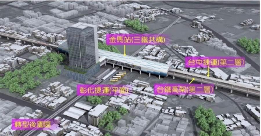 台化園區後方金馬站,作為3個捷運系統轉運專區。(彰化縣政府提供/吳敏菁彰化傳真)