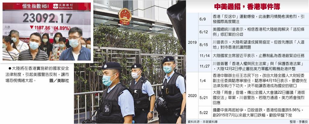 中美過招,香港事件簿 大陸將在香港實施新的國家安全法律制度,引起美國警告反制,讓市場恐慌情緒大起。圖/美聯社