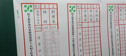 劉櫂豪、林俐對決 劉櫂豪512票勝出