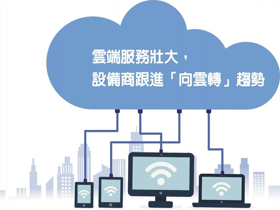 雲端服務壯大,設備商跟進「向雲轉」趨勢