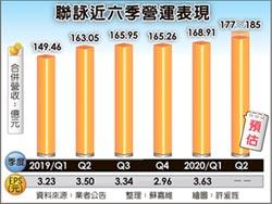 聯詠出貨 拚年增2.5倍