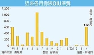 壽險4月OIU保費 10個月新高