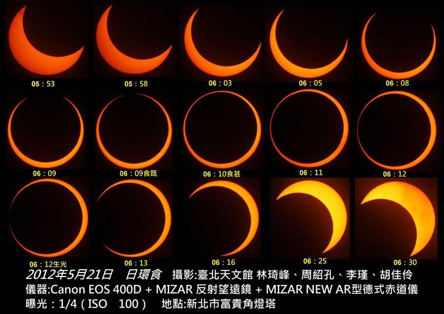 翻攝自 台北市立天文科學教育館網站