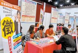 政府祭每月1.2萬補助救失業  8年級生期待薪資32767