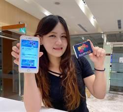 HAPPY GO調查: Gogoro為最理想購車品牌