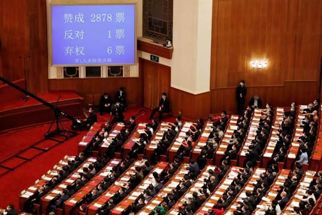 大陸全國人大28日通過港版國安法,美國等四國發表聯合聲明,對北京此舉表達深度關切。(路透)