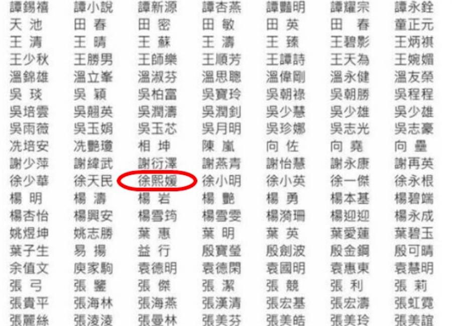 成龍率2600人連署挺「港版國安法」,驚見徐熙媛(大S)名字。(翻攝《南方日報》)