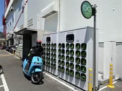 竹市GOGORO族看過來 8月再增加10個電池交換站