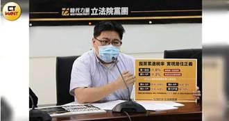 2千萬筆個資外洩來自畢冊?時力、民眾黨轟徐國勇說法