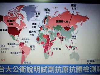 希臘「解封清單」納入陸日韓 沒台灣