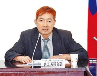 綠營市長落跑沒被罵 還被祝福!反雙標 莊淇銘批罷韓政治操作