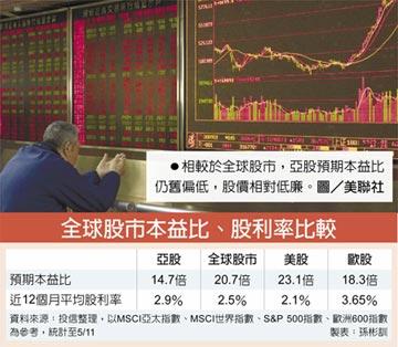 亞股低本益比 投資吸引力浮現