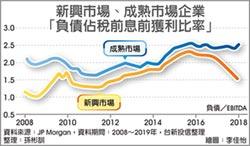 體質改善 新興亞債賣相佳