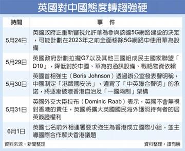 英前外相連署 籲主導香港議題