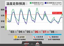 32度熱天剩3天!鋒面周六到 專家:這2區雨最大