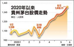 貴州茅台飆風 市值一度稱霸A股