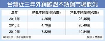 政策加持 台灣不銹鋼輸歐添利
