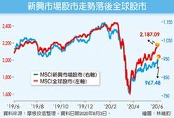 摩根市場洞察-新興股債齊揚 汰弱留強+主動管理