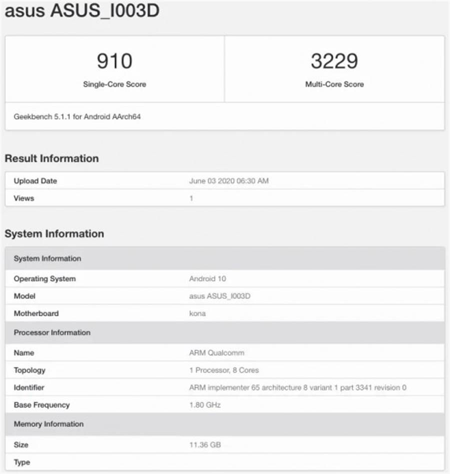 疑似搭載 12GB RAM 的 ROG Phone 3手機現身跑分網站。(摘自mysmartprice網站)