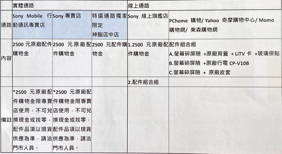 Sony Xperia 1 II 預購方案。(黃慧雯攝)