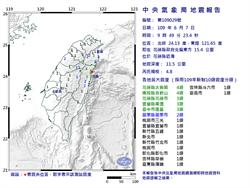 09:49花蓮近海規模4.8地震 最大震度花蓮、南投4級
