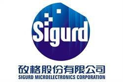 《業績-半導體》矽格6月營收雙升 Q2登次高
