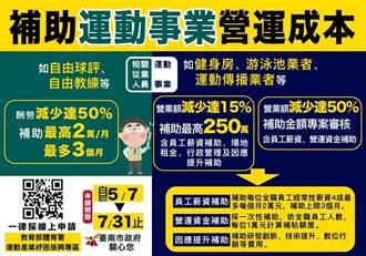 台南市教育局爭取私立幼兒園納入紓困對象