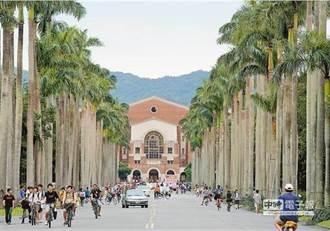 QS最新大學排行出爐 台大名次創歷年最佳!