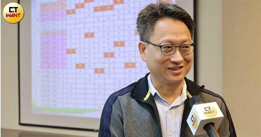 台灣世界新聞傳播協會今日發布民調,會長劉立漢解析新北市長侯友宜和屏東縣長潘孟安高滿意度的原因。(圖/記者馬景平攝)