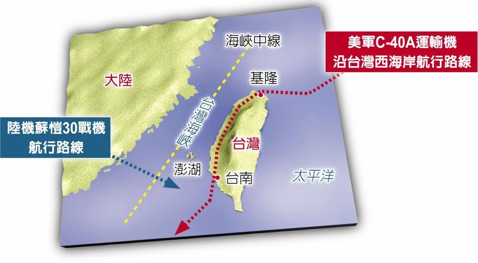 陸機蘇愷30戰機航行路線、美軍C-40A運輸機沿台灣西海岸航行路線