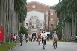 QS世界大學排名 台大66歷年最佳