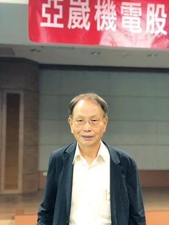 董座楊德華:工具機沒有報復性反彈
