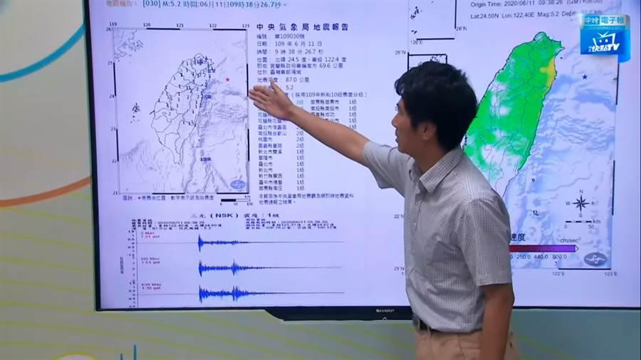 台北狂搖!09:38規模5.2地震 最大震度宜蘭3級。(圖/翻攝自中時電子報直播)