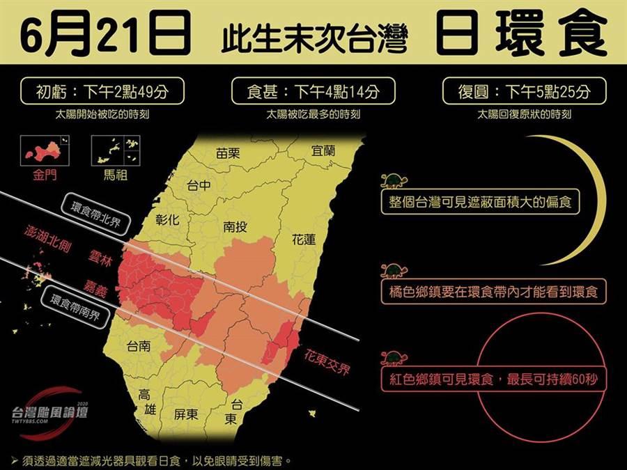 21日天氣會如何呢?「台灣颱風論壇」特別整理出「全台日環蝕」攻略。(摘自:台灣颱風論壇|天氣特急)