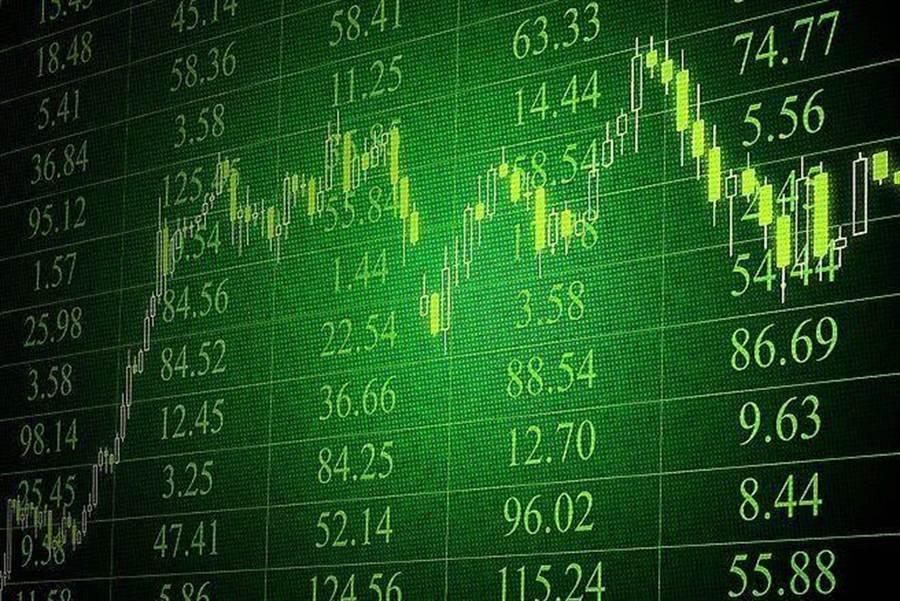 美股11日下挫,3大指數狂瀉,跌幅超過5%。(達志影像/shutterstock提供)