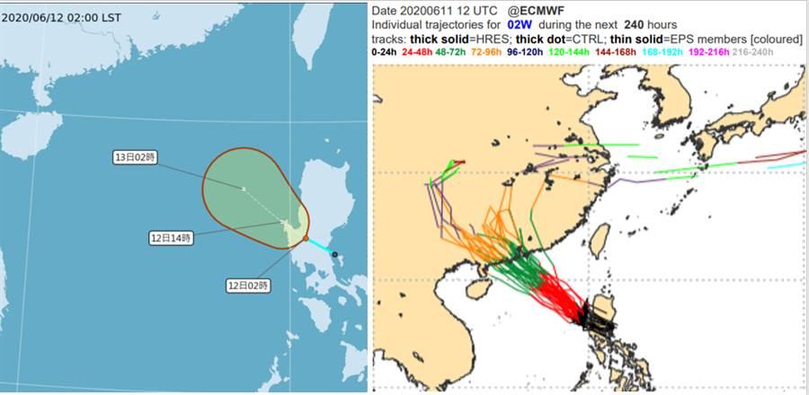 氣象局12日2時「路徑潛勢預測圖」(左圖)顯示,熱帶性低氣壓進入南海後,今晚或明晨有發展成「輕颱」的機率。最新歐洲模擬顯示,熱帶性低氣壓今日穿過呂宋島,進入南海;14日在香港西方、廣東一帶登陸(右圖)。(圖擷自吳德榮專欄)