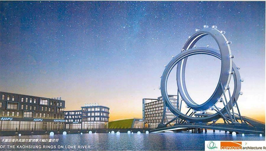 美商JRA提出「雙環無軸愛情摩天輪」構想。(高市經發局提供/柯宗緯高雄傳真,資料照)