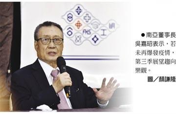各國復工、經濟有望好轉 南亞董座吳嘉昭:Q3展望趨樂觀