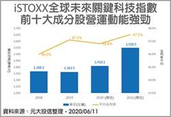 新經濟投資崛起 硬5G登場