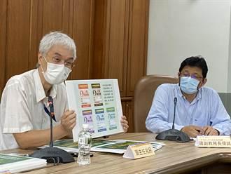 指考進考區要出示識別證件  應試時口罩未戴好該科可能零分