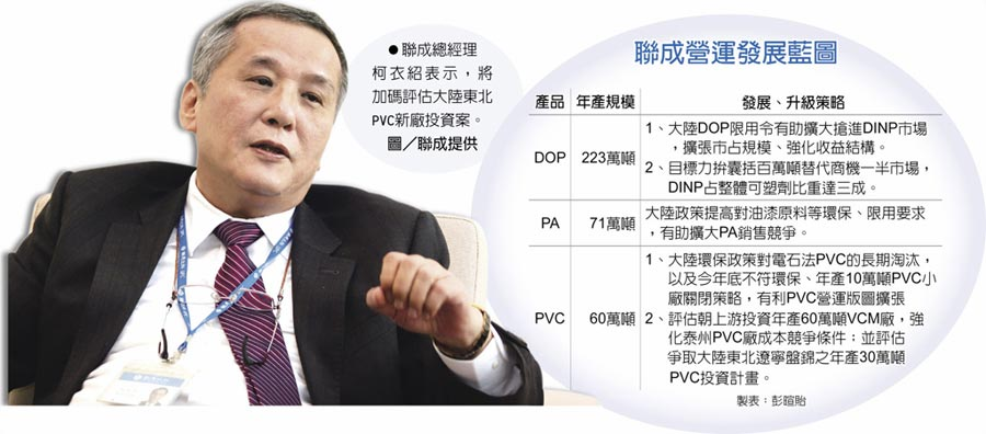 聯成營運發展藍圖 聯成總經理柯衣紹表示,將加碼評估大陸東北PVC新廠投資案。圖/聯成提供