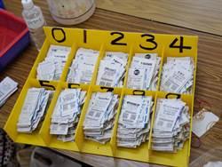 新冠肺炎衝擊植物人安養捐款 斗六院發票銳減4、5萬張