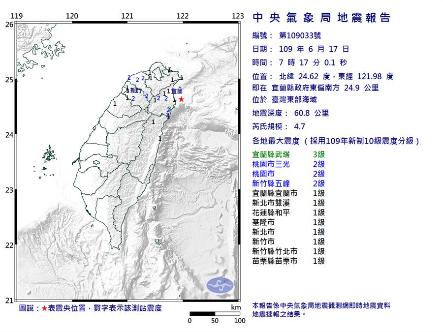 07:17東部海域規模4.7地震 最大震度宜蘭3級。(氣象局)