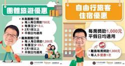 7/1安心旅遊補助上路!台新銀搶客 刷卡享14.7%高回饋