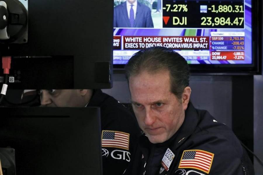 美股反彈太猛有危險!傳奇投資人:正形成投資生涯第4大泡沫。(美聯社資料照)