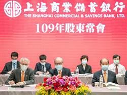 上海商銀股東會通過配發現金股利2.05元